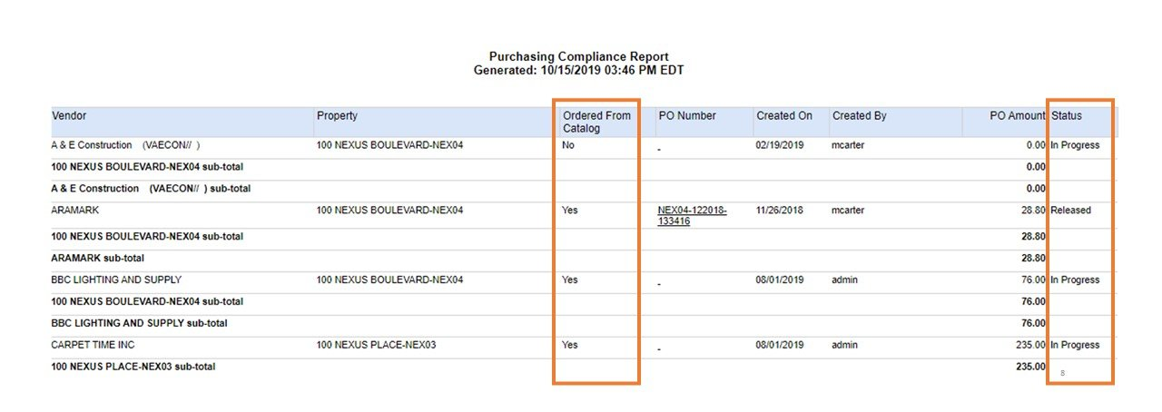 iew reporting show purchases made within and outside of embedded procurement catalogs